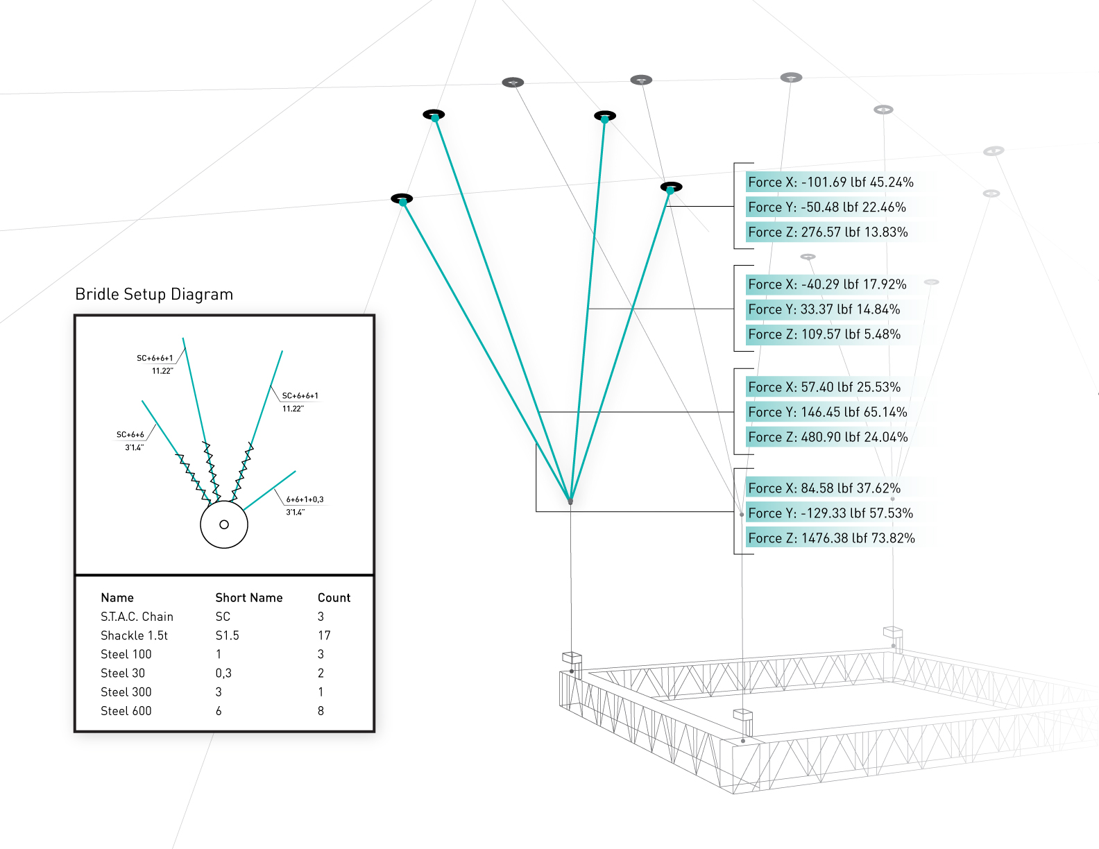 Why Upgrade to 2019? | Vectorworks