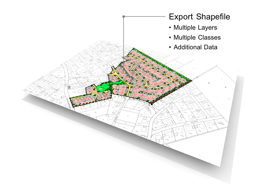 Export Shapefile Improvements