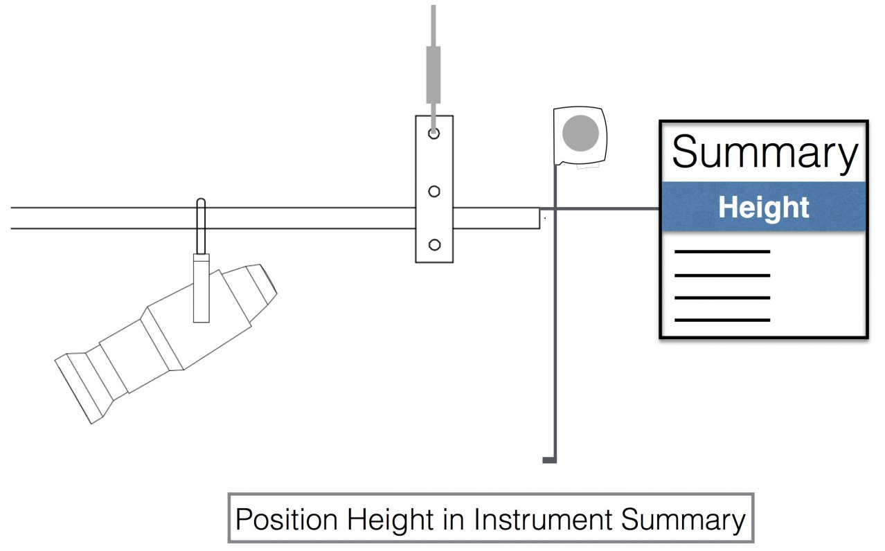 Height for Position Summary