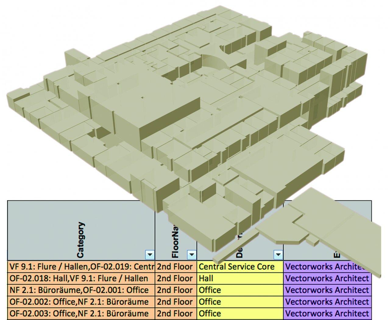 COBie-Facilities Management for IFC Export