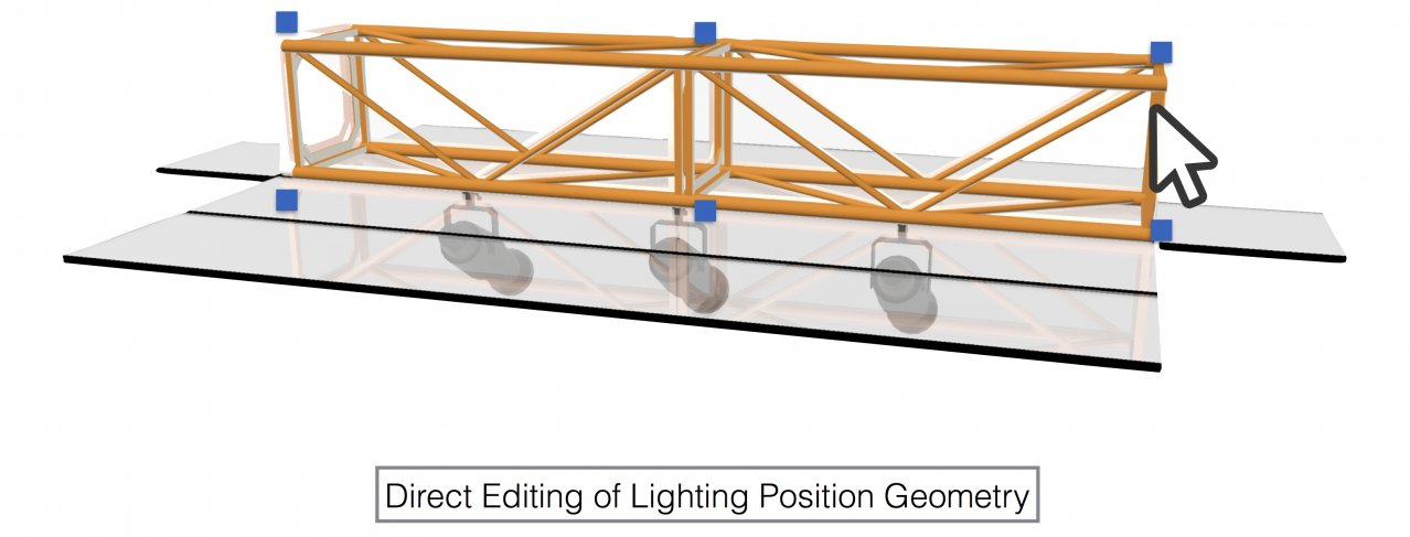 Direct Editing for Lighting Position Objects