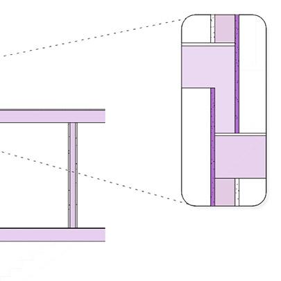 Opciones de modelado de pared robustas