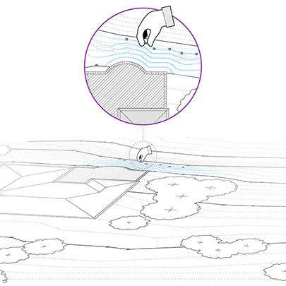 Edición de contorno de modelo de sitio directa