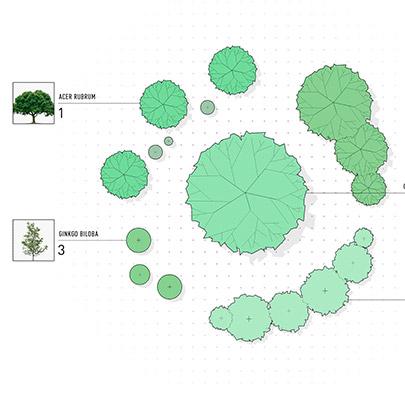 Etiquetas de planta mejoradas