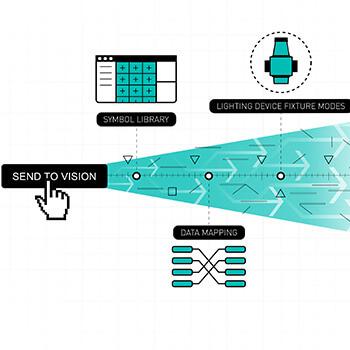 Simplified Spotlight to Vision Workflow