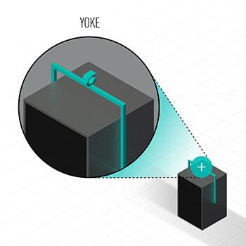Improved Audio Visual Tools